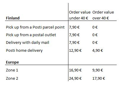 Stala Shop shipping costs